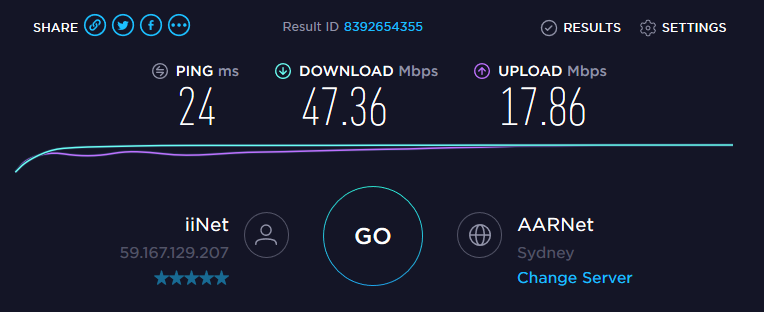 Yes, its definitely faster than ADSL.