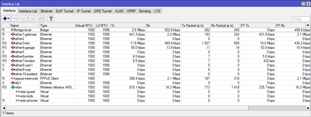 Use a Mikrotik as Your Home Router | Murray's Blog